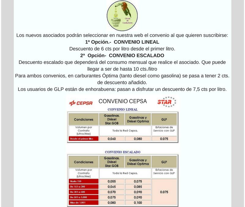ACUERDO DE COLABORACIÓN ENTRE CIRCULO DE CONDUCTORES Y ASOC. DE COMERCIANTES MACARENA